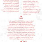 56 Tahun Kolinlamil, Menumbuhkan Jiwa Kemaritiman Nasional
