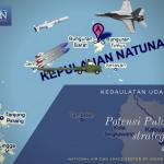 Sikapi Penjagaan Wilayah Terluar dan Ruang Udara Nasional, NASPCI Gelar Seminar Bertema Kedaulatan