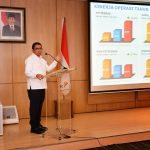 IPC gelar Media Port Visit di Pelabuhan Tanjung Priok
