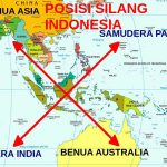 Aspek Seapower, Posisi Indonesia dalam Persaingan 3 Negara Besar