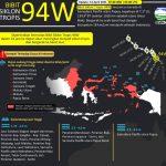 Cuaca Ekstrem, Aktivitas Pelayaran Diminta Waspada